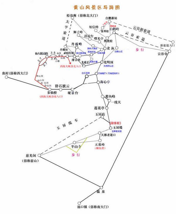 黄山简易导游图